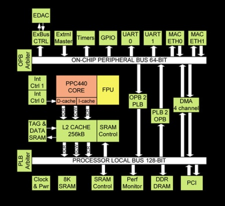 cpu_schematic2